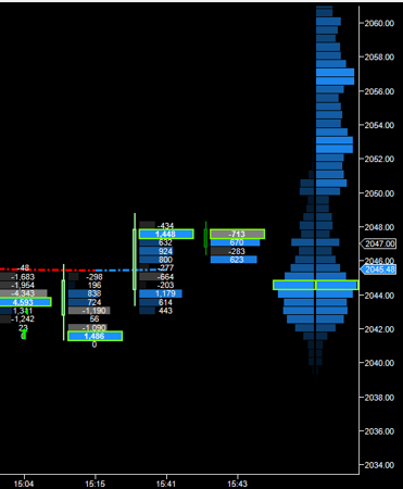 Picture for category NinjaTrader® Indicators